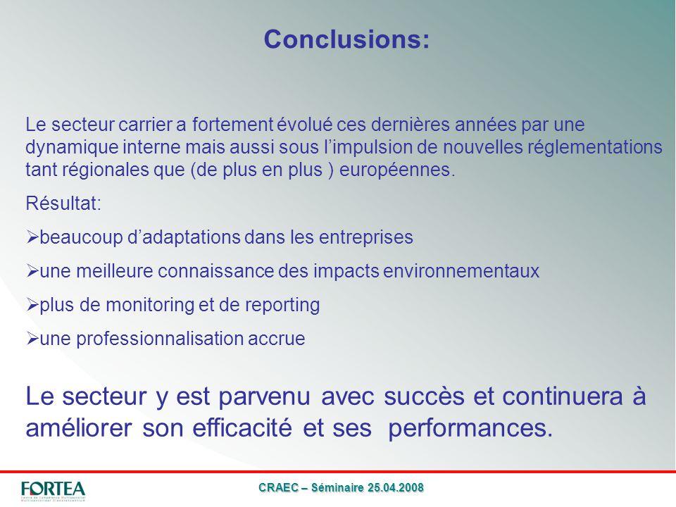 CRAEC – Séminaire 25.04.2008 Conclusions: Le secteur carrier a fortement évolué ces dernières années par une dynamique interne mais aussi sous limpulsion de nouvelles réglementations tant régionales que (de plus en plus ) européennes.