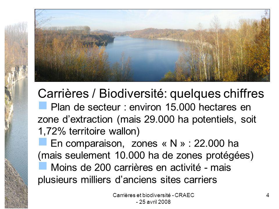 Carrières et biodiversité - CRAEC - 25 avril 2008 4 Carrières / Biodiversité: quelques chiffres Plan de secteur : environ 15.000 hectares en zone dext