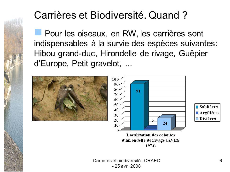 Carrières et biodiversité - CRAEC - 25 avril 2008 6 Carrières et Biodiversité. Quand ? Pour les oiseaux, en RW, les carrières sont indispensables à la