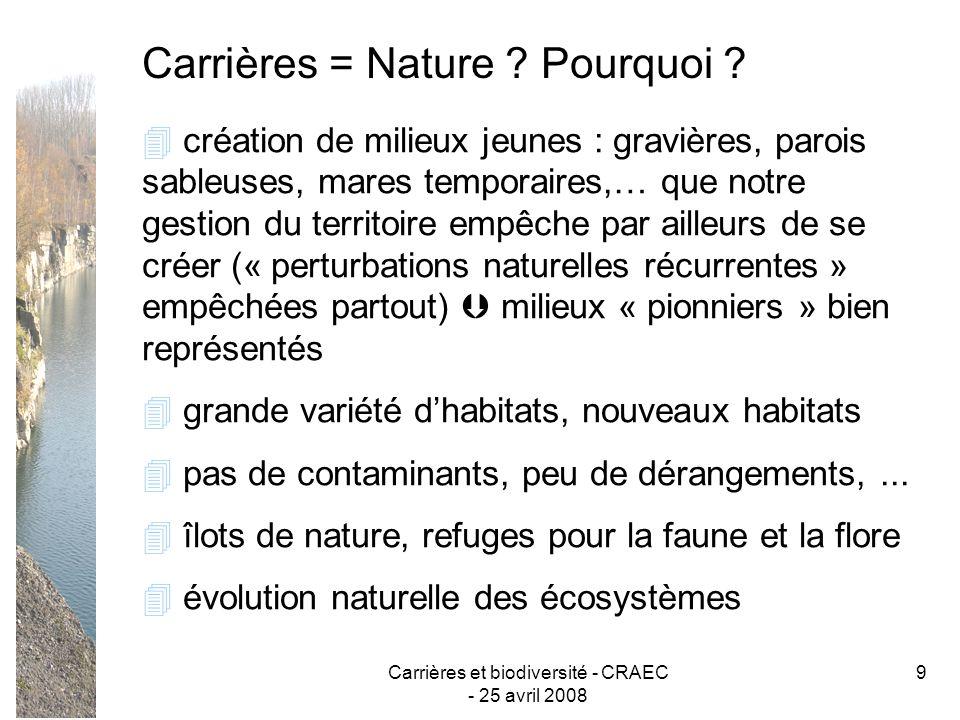 Carrières et biodiversité - CRAEC - 25 avril 2008 9 Carrières = Nature ? Pourquoi ? 4 création de milieux jeunes : gravières, parois sableuses, mares
