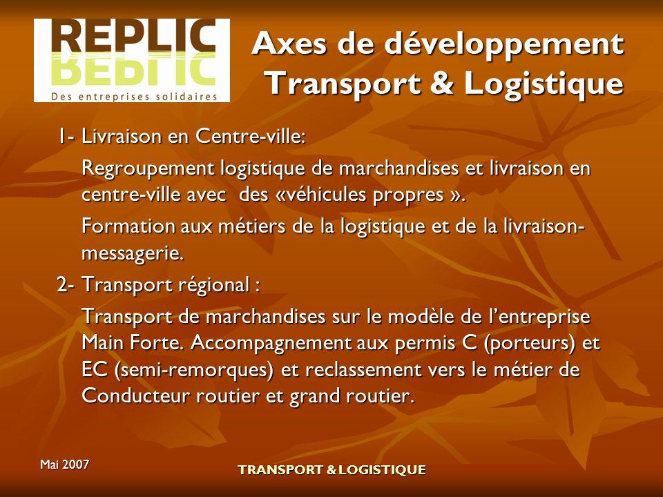 Mai 2007 TRANSPORT & LOGISTIQUE Axes de développement Transport & Logistique 1-Livraison en Centre-ville: Regroupement logistique de marchandises et l