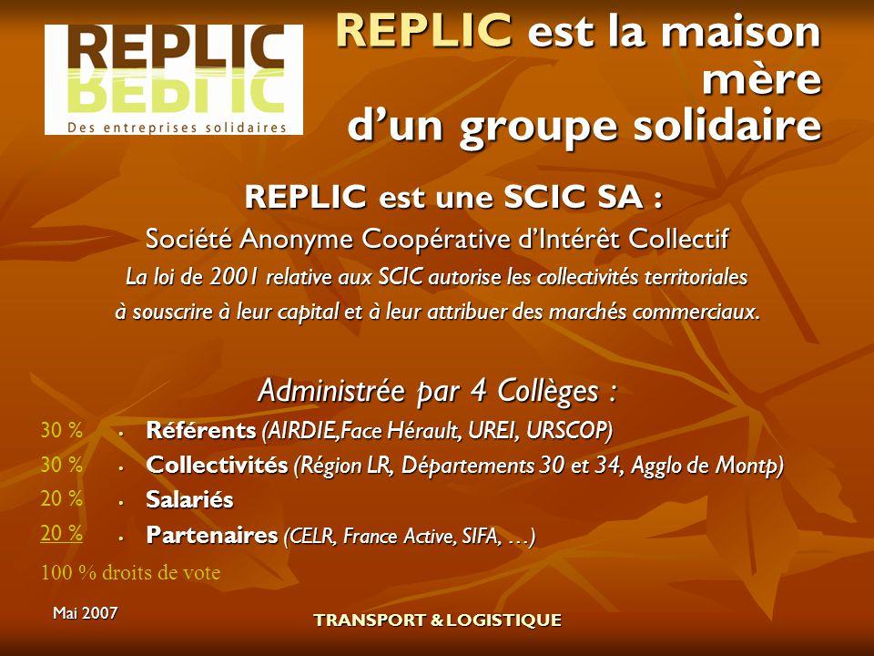 Mai 2007 TRANSPORT & LOGISTIQUE REPLIC est la maison mère dun groupe solidaire REPLIC est une SCIC SA : Société Anonyme Coopérative dIntérêt Collectif