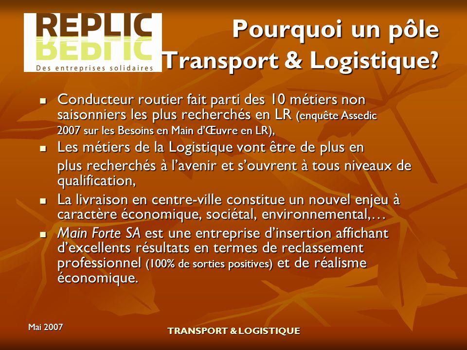 Mai 2007 TRANSPORT & LOGISTIQUE Pourquoi un pôle Transport & Logistique? Conducteur routier fait parti des 10 métiers non saisonniers les plus recherc
