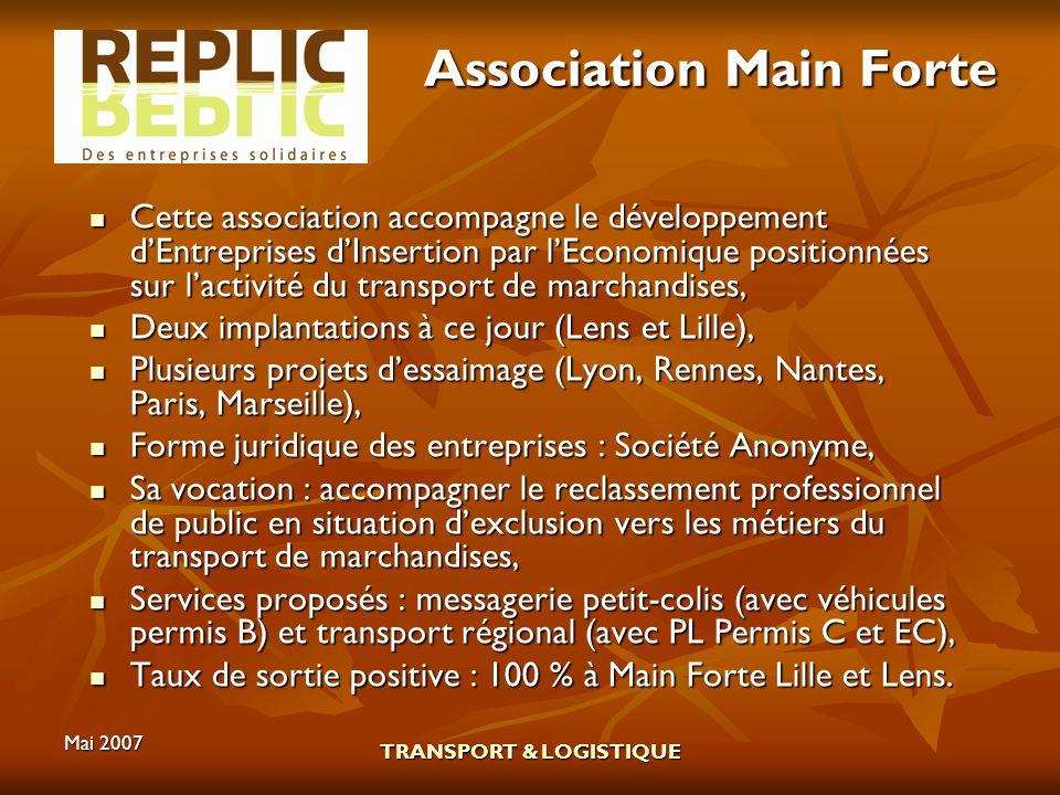 Mai 2007 TRANSPORT & LOGISTIQUE Association Main Forte Cette association accompagne le développement dEntreprises dInsertion par lEconomique positionn
