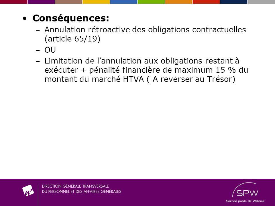 Conséquences: A nnulation rétroactive des obligations contractuelles (article 65/19) O U L imitation de l annulation aux obligations restant à exécuter + pénalité financière de maximum 15 % du montant du marché HTVA ( A reverser au Trésor)
