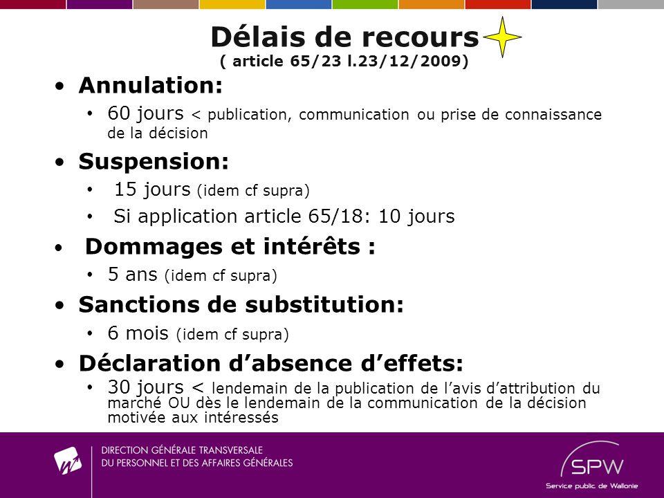 Délais de recours ( article 65/23 l.23/12/2009) Annulation: 60 jours < publication, communication ou prise de connaissance de la décision Suspension: