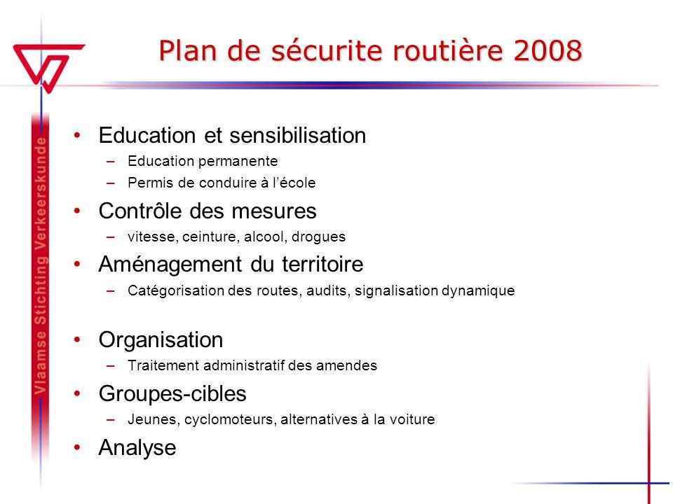 Plan de sécurite routière 2008 Education et sensibilisation –Education permanente –Permis de conduire à lécole Contrôle des mesures –vitesse, ceinture