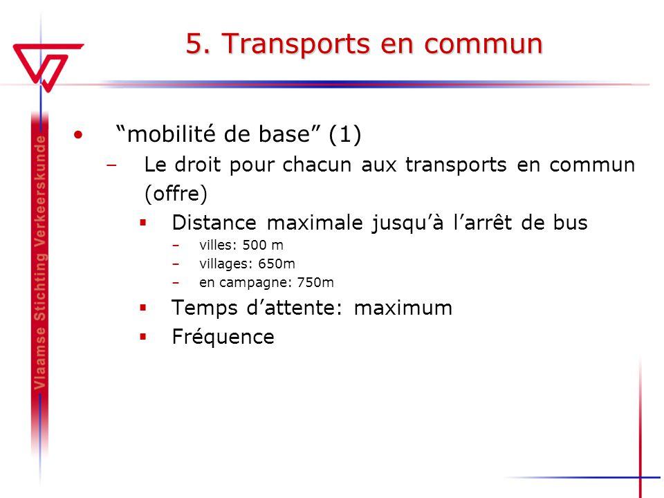 5. Transports en commun mobilité de base (1) –Le droit pour chacun aux transports en commun (offre) Distance maximale jusquà larrêt de bus –villes: 50