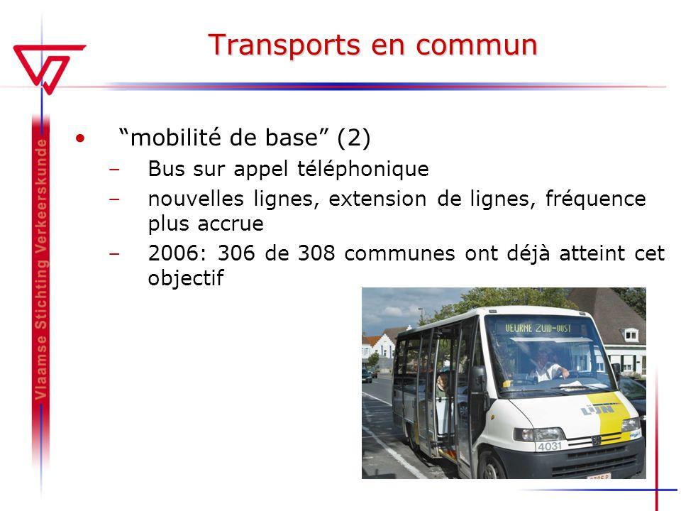 Transports en commun mobilité de base (2) –Bus sur appel téléphonique –nouvelles lignes, extension de lignes, fréquence plus accrue –2006: 306 de 308 communes ont déjà atteint cet objectif