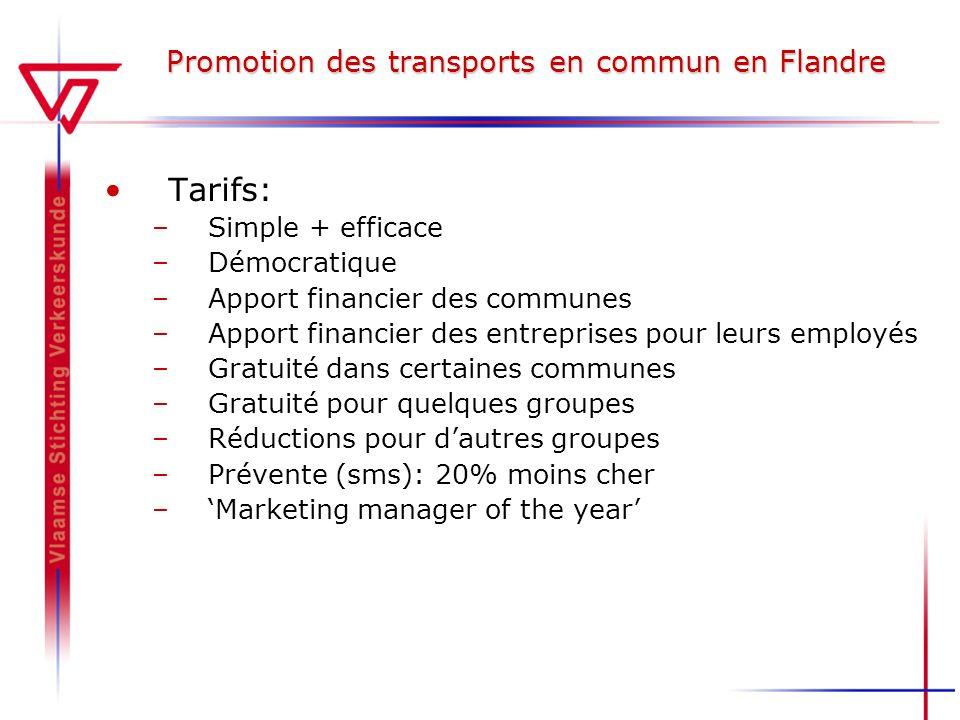 Promotion des transports en commun en Flandre Tarifs: –Simple + efficace –Démocratique –Apport financier des communes –Apport financier des entreprise