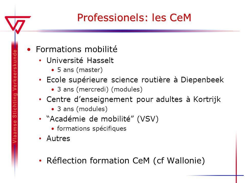 Professionels: les CeM Formations mobilité Université Hasselt 5 ans (master) Ecole supérieure science routière à Diepenbeek 3 ans (mercredi) (modules)