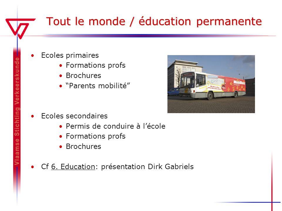 Tout le monde / éducation permanente Ecoles primaires Formations profs Brochures Parents mobilité Ecoles secondaires Permis de conduire à lécole Forma