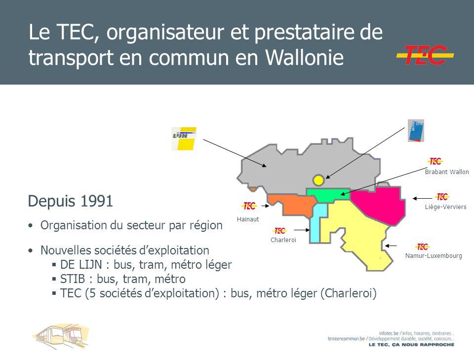 (STIL) SERVICE PUBLIC WALLONIE GOUVERNEMENT REGIONAL (MIVA) (MIVG) (STIB) SOCIETE REGIONALE WALLONNE DU TRANSPORT (SRWT) TEC HAINAUT TEC CHARLEROI TEC BRABANT WALLON TEC NAMUR- LUXEMBOURG TEC LIEGE- VERVIERS Structure du Groupe TEC depuis 1991