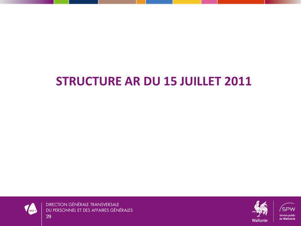 STRUCTURE AR DU 15 JUILLET 2011 29