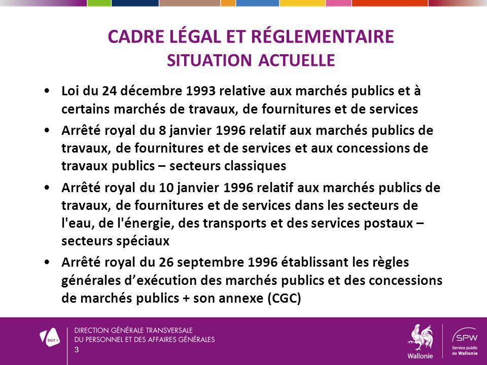 CADRE LÉGAL ET RÉGLEMENTAIRE SITUATION ACTUELLE Loi du 24 décembre 1993 relative aux marchés publics et à certains marchés de travaux, de fournitures