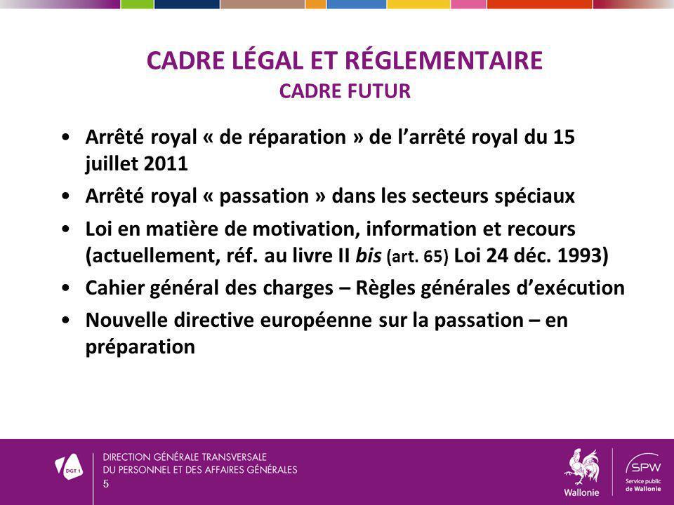 CADRE LÉGAL ET RÉGLEMENTAIRE CADRE FUTUR Arrêté royal « de réparation » de larrêté royal du 15 juillet 2011 Arrêté royal « passation » dans les secteu