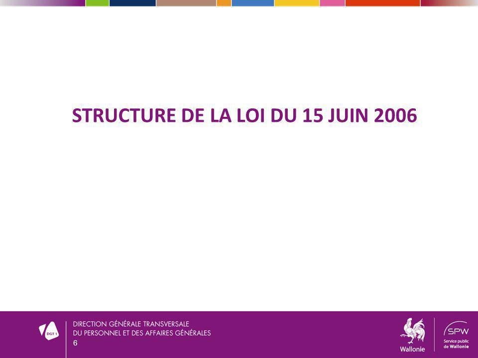 STRUCTURE DE LA LOI DU 15 JUIN 2006 6