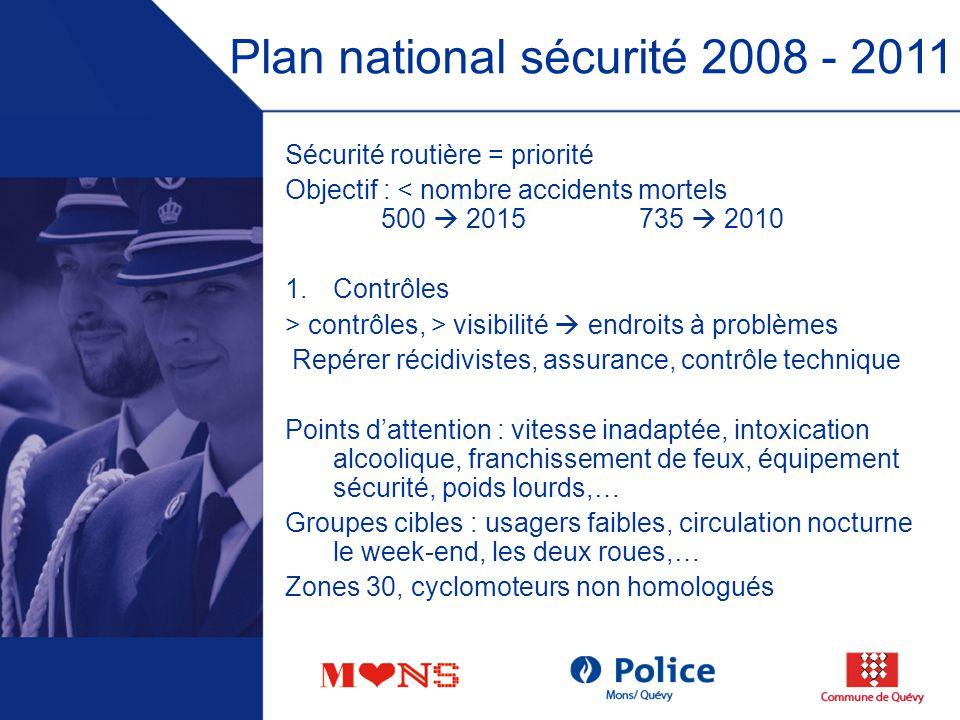 Organisation interne/Effectif zone de police 337 membres opérationnels Dont 43 personnes au service circulation (12%) 1 CP 3 INPP7 INP 29 AGP 3 membres CFSR