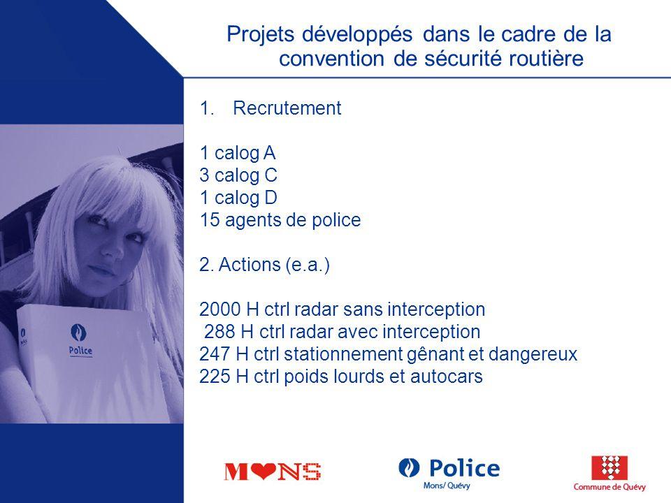 3.Formation Tachygraphe digital Transport ADR Cyclos trafiqués 4.