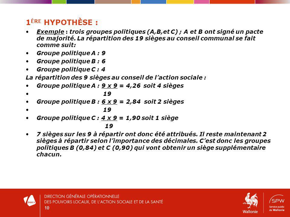 1 ÈRE HYPOTHÈSE : Exemple : trois groupes politiques (A,B,et C) ; A et B ont signé un pacte de majorité.