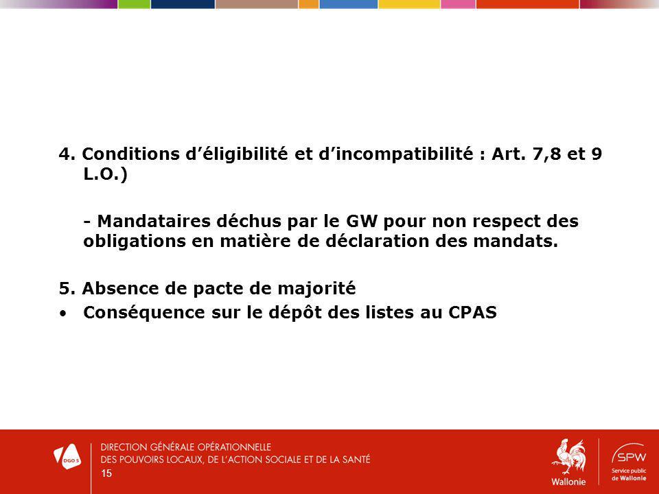 4. Conditions déligibilité et dincompatibilité : Art.
