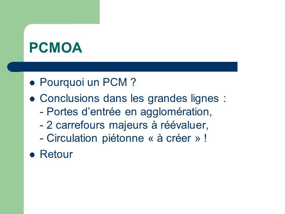 PCMOA Pourquoi un PCM .