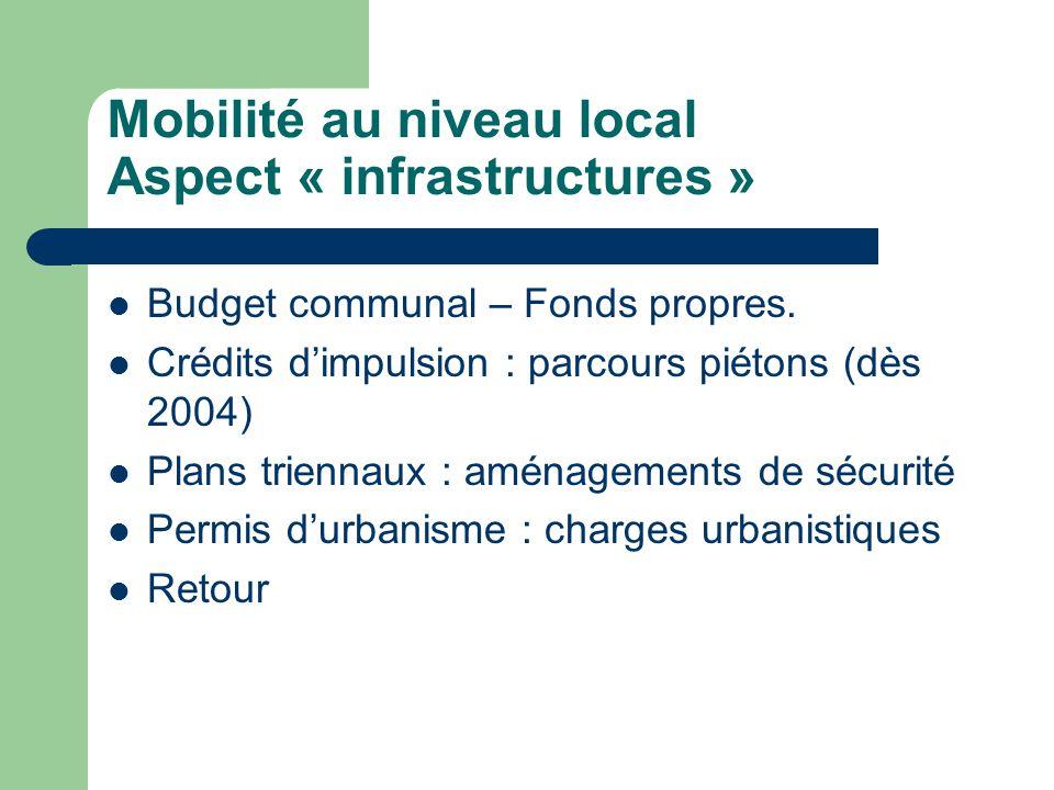 Mobilité au niveau local Aspect « infrastructures » Budget communal – Fonds propres.