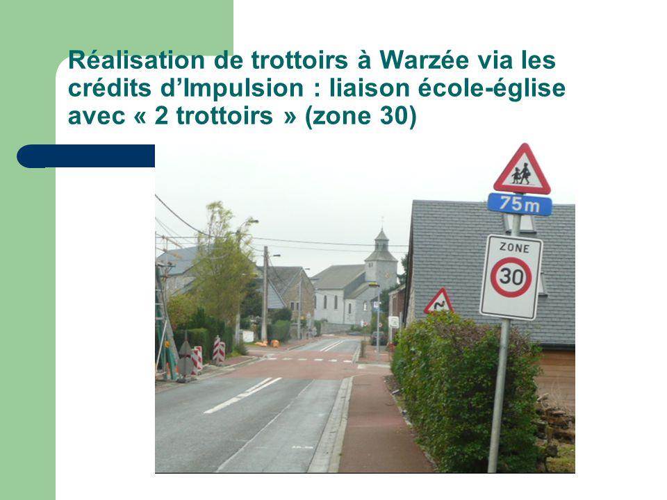 Réalisation de trottoirs à Warzée via les crédits dImpulsion : liaison école-église avec « 2 trottoirs » (zone 30)