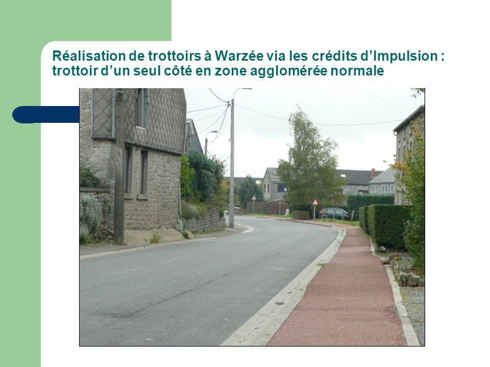 Réalisation de trottoirs à Warzée via les crédits dImpulsion : trottoir dun seul côté en zone agglomérée normale