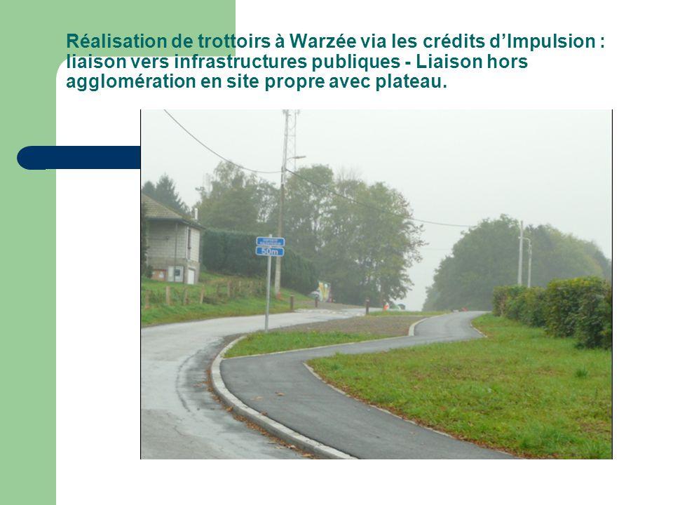 Réalisation de trottoirs à Warzée via les crédits dImpulsion : liaison vers infrastructures publiques - Liaison hors agglomération en site propre avec plateau.