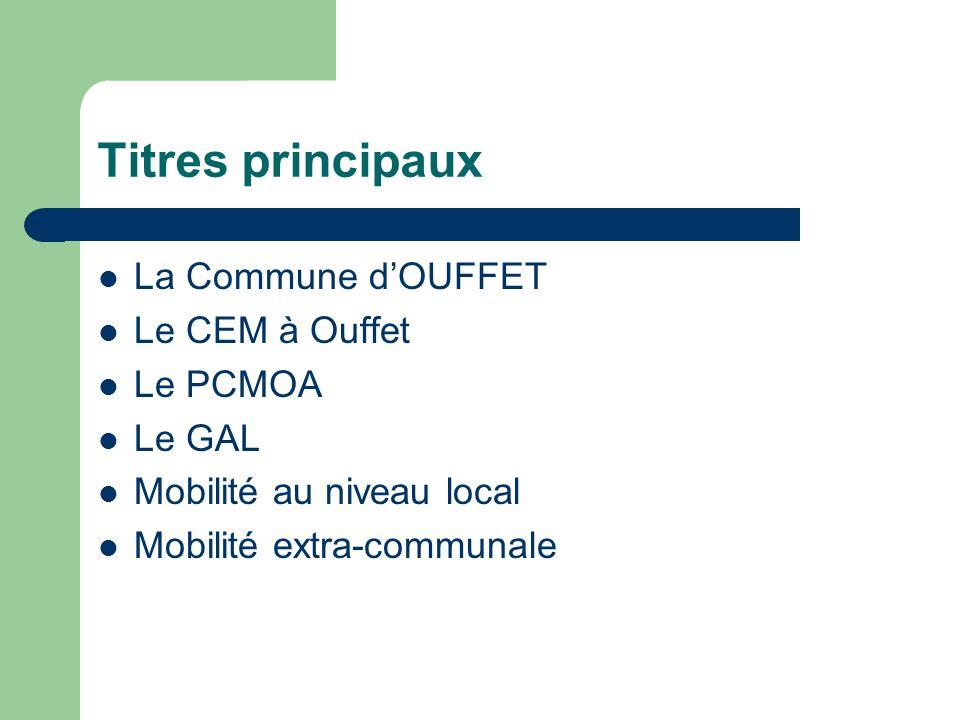 La Commune dOUFFET 2.650 habitants pour 4.021 hectares.