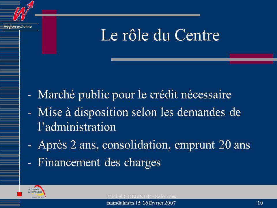 Région wallonne Michel COLLINGE - Salon des mandataires 15-16 février 200710 Le rôle du Centre -Marché public pour le crédit nécessaire -Mise à dispos