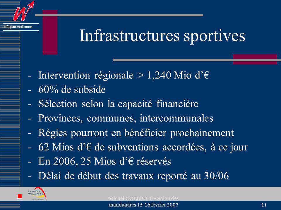 Région wallonne Michel COLLINGE - Salon des mandataires 15-16 février 200711 Infrastructures sportives -Intervention régionale > 1,240 Mio d -60% de subside -Sélection selon la capacité financière -Provinces, communes, intercommunales -Régies pourront en bénéficier prochainement -62 Mios d de subventions accordées, à ce jour -En 2006, 25 Mios d réservés -Délai de début des travaux reporté au 30/06