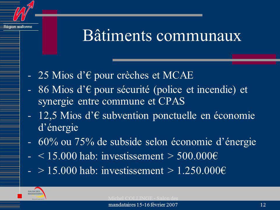 Région wallonne Michel COLLINGE - Salon des mandataires 15-16 février 200712 Bâtiments communaux -25 Mios d pour crèches et MCAE -86 Mios d pour sécurité (police et incendie) et synergie entre commune et CPAS -12,5 Mios d subvention ponctuelle en économie dénergie -60% ou 75% de subside selon économie dénergie - 500.000 -> 15.000 hab: investissement > 1.250.000