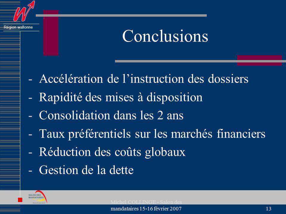 Région wallonne Michel COLLINGE - Salon des mandataires 15-16 février 200713 Conclusions -Accélération de linstruction des dossiers -Rapidité des mises à disposition -Consolidation dans les 2 ans -Taux préférentiels sur les marchés financiers -Réduction des coûts globaux -Gestion de la dette