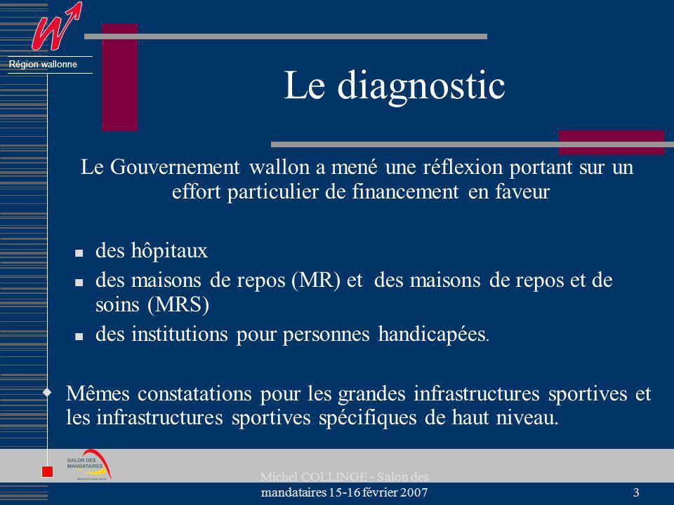Région wallonne Michel COLLINGE - Salon des mandataires 15-16 février 20073 Le diagnostic Le Gouvernement wallon a mené une réflexion portant sur un e
