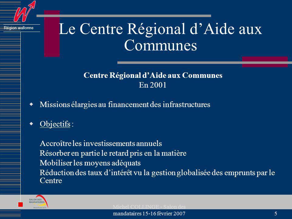 Région wallonne Michel COLLINGE - Salon des mandataires 15-16 février 20075 Le Centre Régional dAide aux Communes Centre Régional dAide aux Communes E