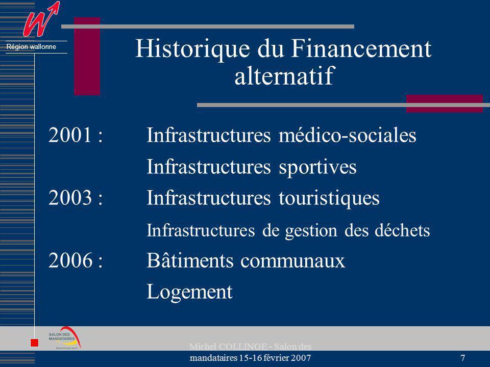 Région wallonne Michel COLLINGE - Salon des mandataires 15-16 février 20077 Historique du Financement alternatif 2001 : Infrastructures médico-sociale