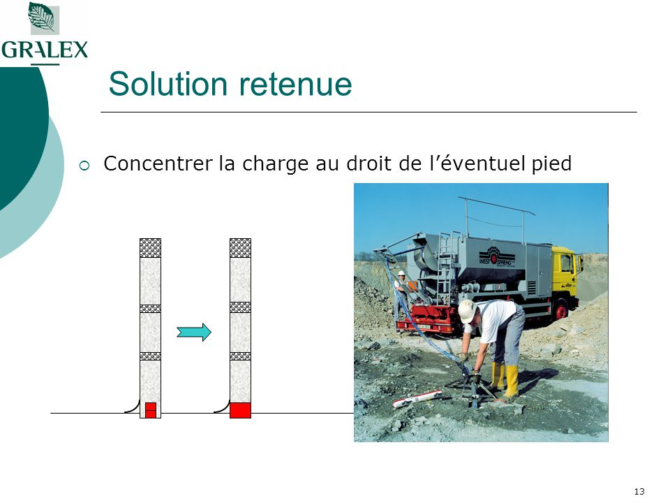 13 Solution retenue Concentrer la charge au droit de léventuel pied