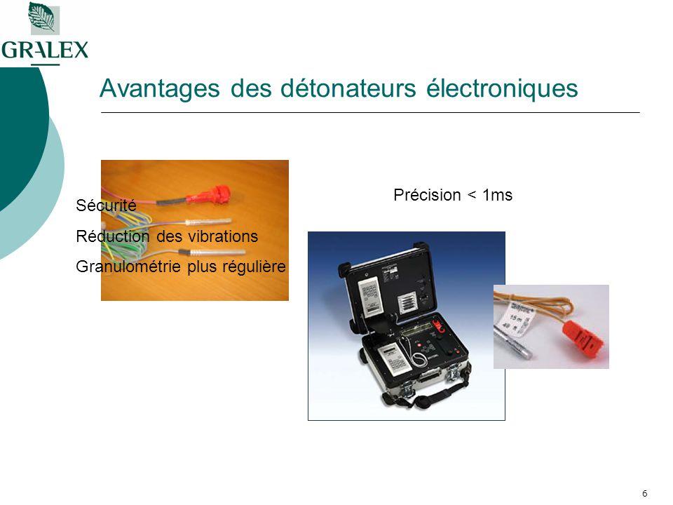 6 Avantages des détonateurs électroniques Précision < 1ms Sécurité Réduction des vibrations Granulométrie plus régulière