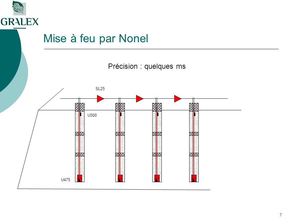 7 Mise à feu par Nonel U475 U500 SL25 Précision : quelques ms