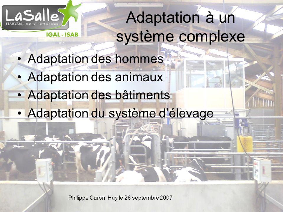 Philippe Caron, Huy le 26 septembre 2007 Adaptation à un système complexe Adaptation des hommes Adaptation des animaux Adaptation des bâtiments Adaptation du système délevage