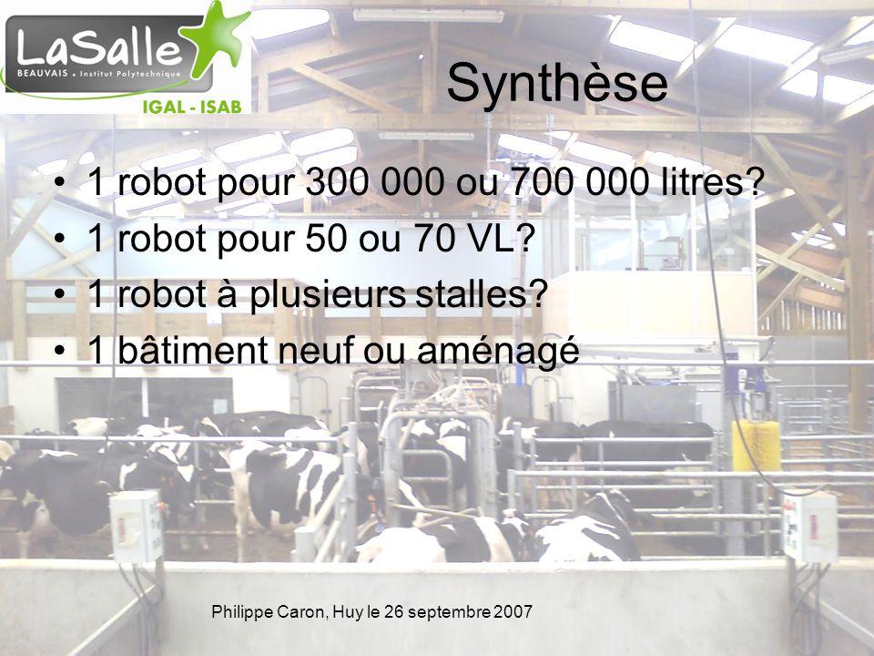 Philippe Caron, Huy le 26 septembre 2007 Synthèse 1 robot pour 300 000 ou 700 000 litres? 1 robot pour 50 ou 70 VL? 1 robot à plusieurs stalles? 1 bât