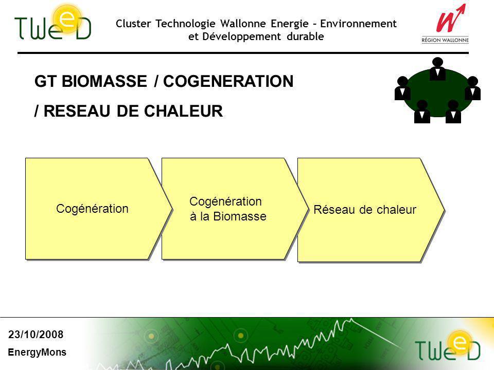 Cluster Technologie Wallonne Energie – Environnement et Développement durable 23/10/2008 EnergyMons Réseau de chaleur Cogénération à la Biomasse Cogénération à la Biomasse Cogénération GT BIOMASSE / COGENERATION / RESEAU DE CHALEUR