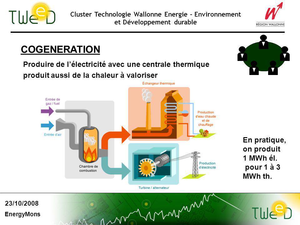 Cluster Technologie Wallonne Energie – Environnement et Développement durable 23/10/2008 EnergyMons COGENERATION Produire de lélectricité avec une centrale thermique produit aussi de la chaleur à valoriser En pratique, on produit 1 MWh électrique pour 1 à 3 MWh thermique En pratique, on produit 1 MWh él.