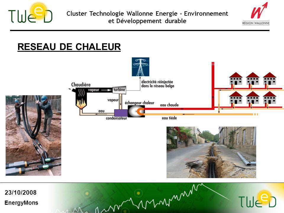 Cluster Technologie Wallonne Energie – Environnement et Développement durable 23/10/2008 EnergyMons RESEAU DE CHALEUR