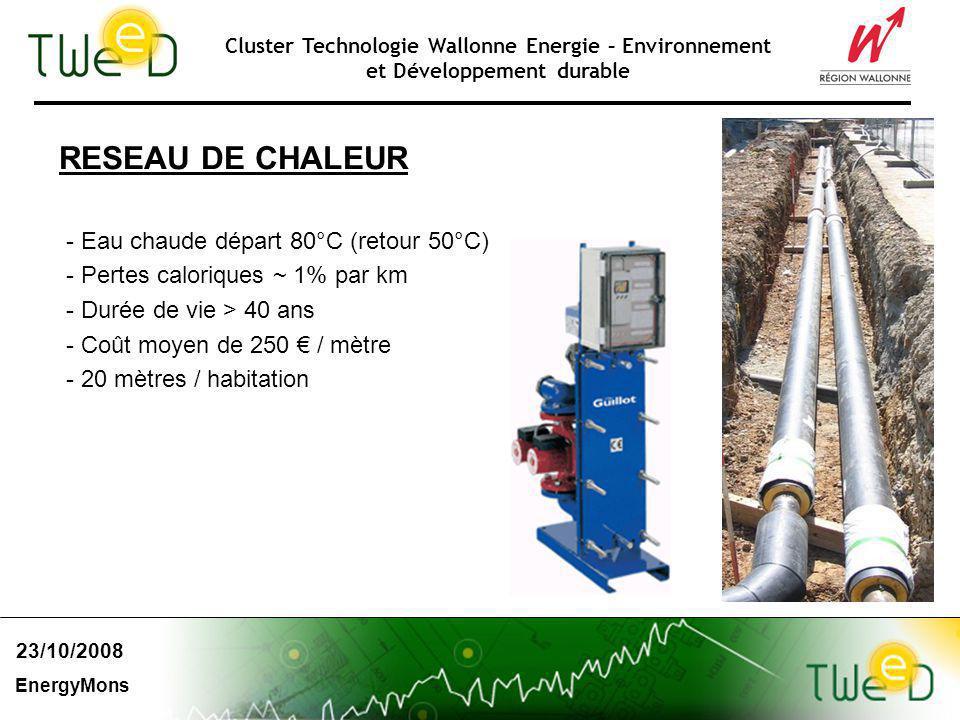Cluster Technologie Wallonne Energie – Environnement et Développement durable 23/10/2008 EnergyMons RESEAU DE CHALEUR - Eau chaude départ 80°C (retour 50°C) - Pertes caloriques ~ 1% par km - Durée de vie > 40 ans - Coût moyen de 250 / mètre - 20 mètres / habitation