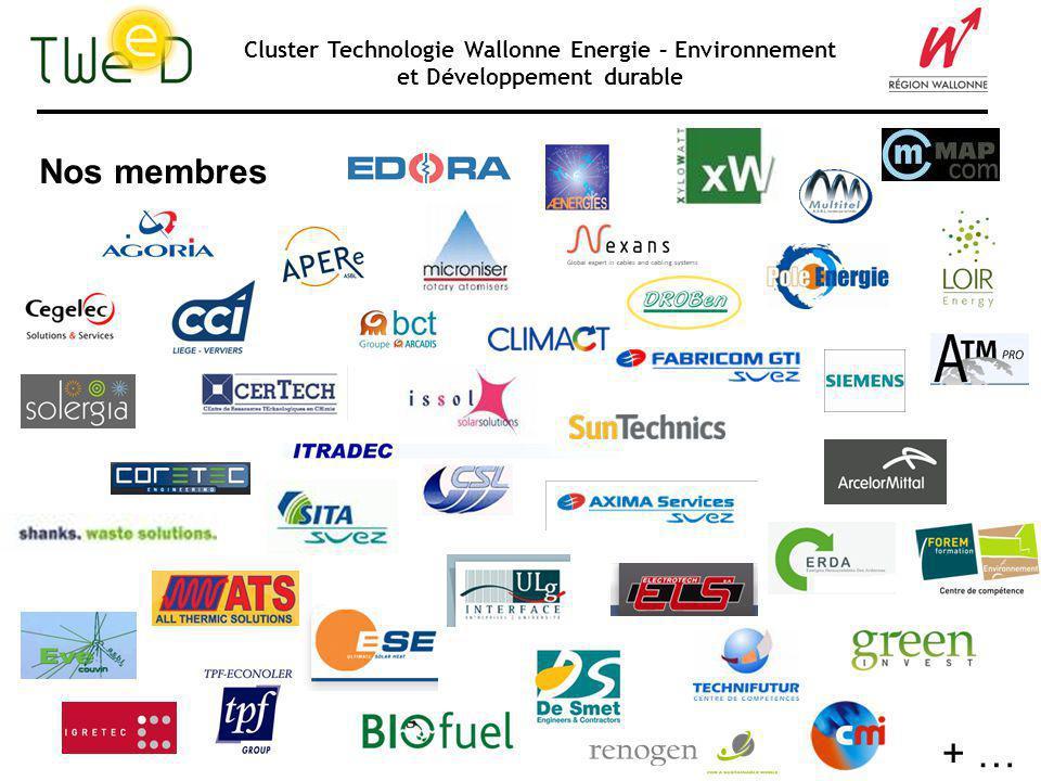 Cluster Technologie Wallonne Energie – Environnement et Développement durable Nos membres + …