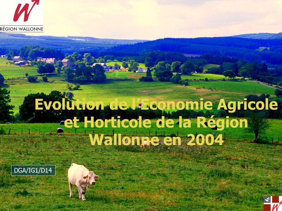 Les productions animales en région wallonne Le cheptel bovin : Source : INS, recencements agricoles
