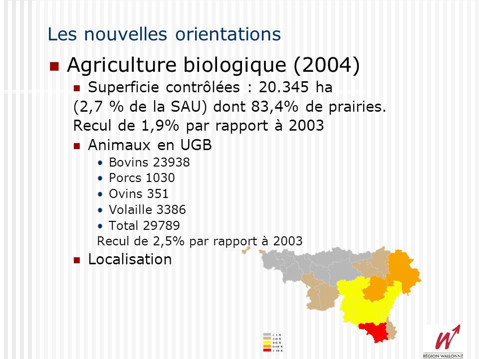 Les productions animales en région wallonne Les autres productions : 200320042004/2003 Porcs 350986356302101,5 Poulets de chair 30607083382273110,5 Po